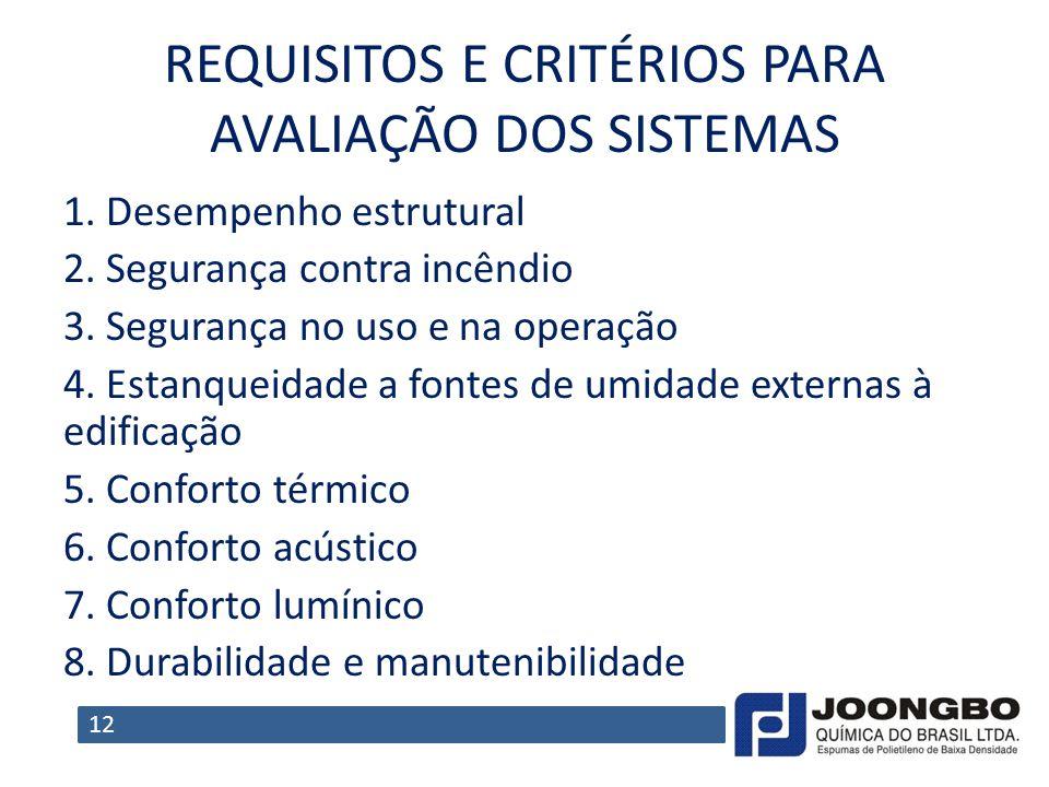 REQUISITOS E CRITÉRIOS PARA AVALIAÇÃO DOS SISTEMAS