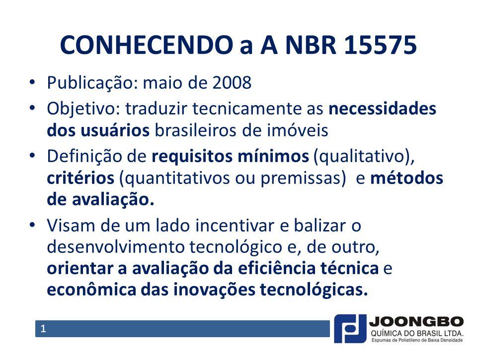 CONHECENDO a A NBR 15575 Publicação: maio de 2008