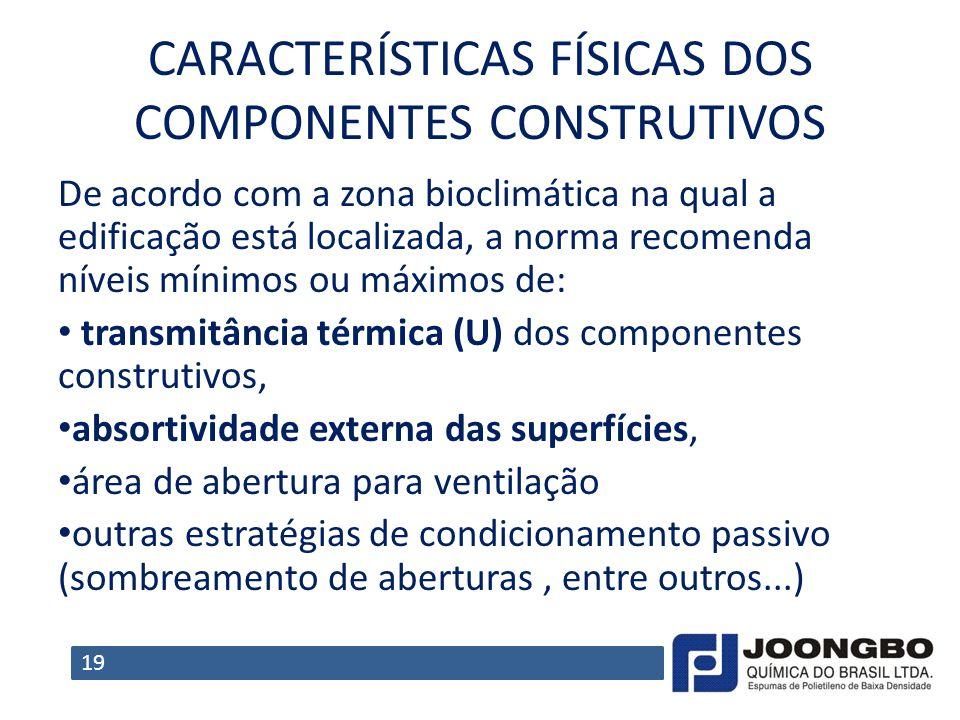 CARACTERÍSTICAS FÍSICAS DOS COMPONENTES CONSTRUTIVOS