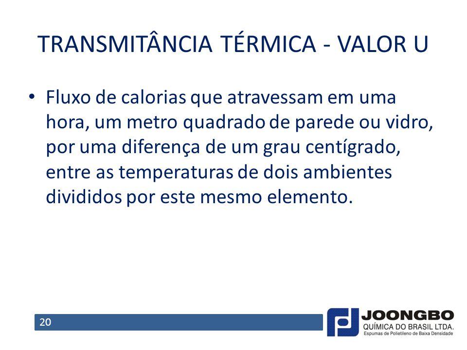 TRANSMITÂNCIA TÉRMICA - VALOR U