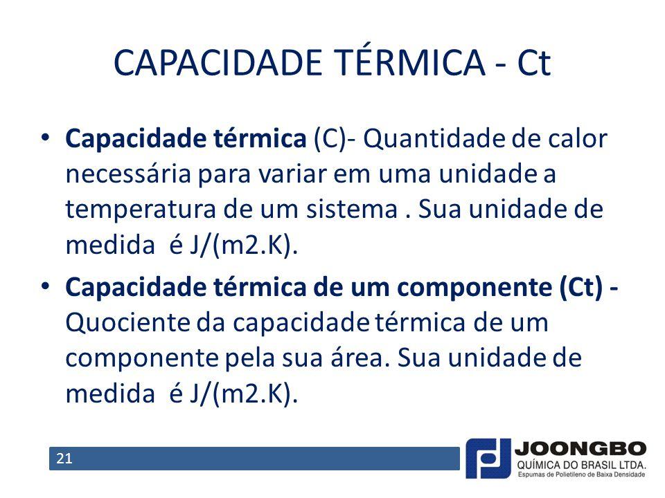 CAPACIDADE TÉRMICA - Ct