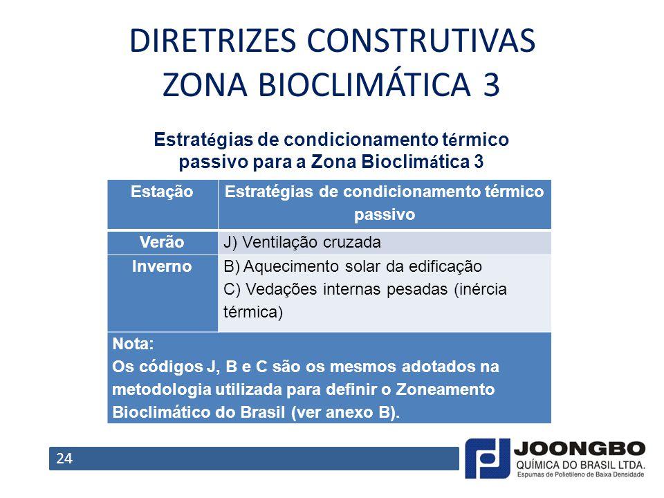 DIRETRIZES CONSTRUTIVAS ZONA BIOCLIMÁTICA 3