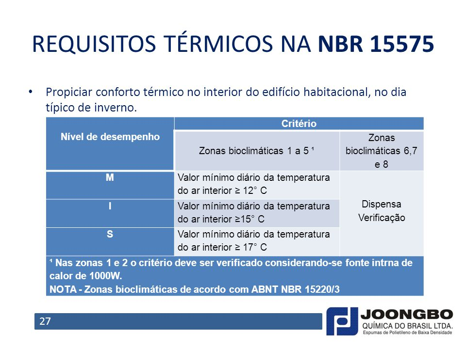 REQUISITOS TÉRMICOS NA NBR 15575