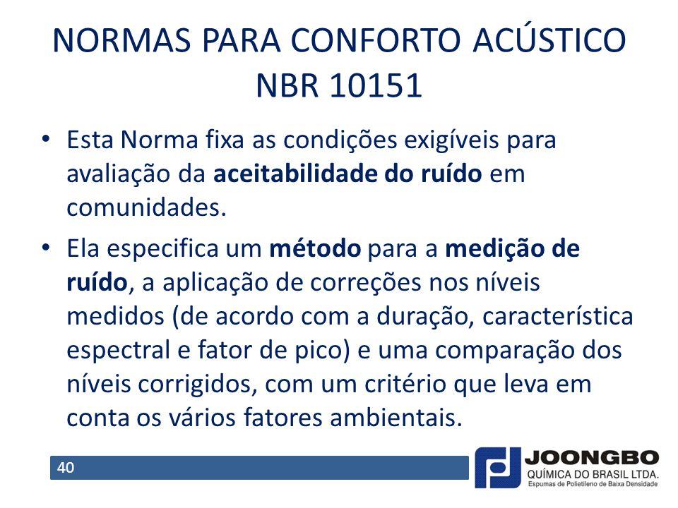 NORMAS PARA CONFORTO ACÚSTICO NBR 10151