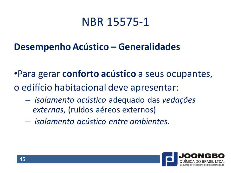 NBR 15575‐1 Desempenho Acústico – Generalidades