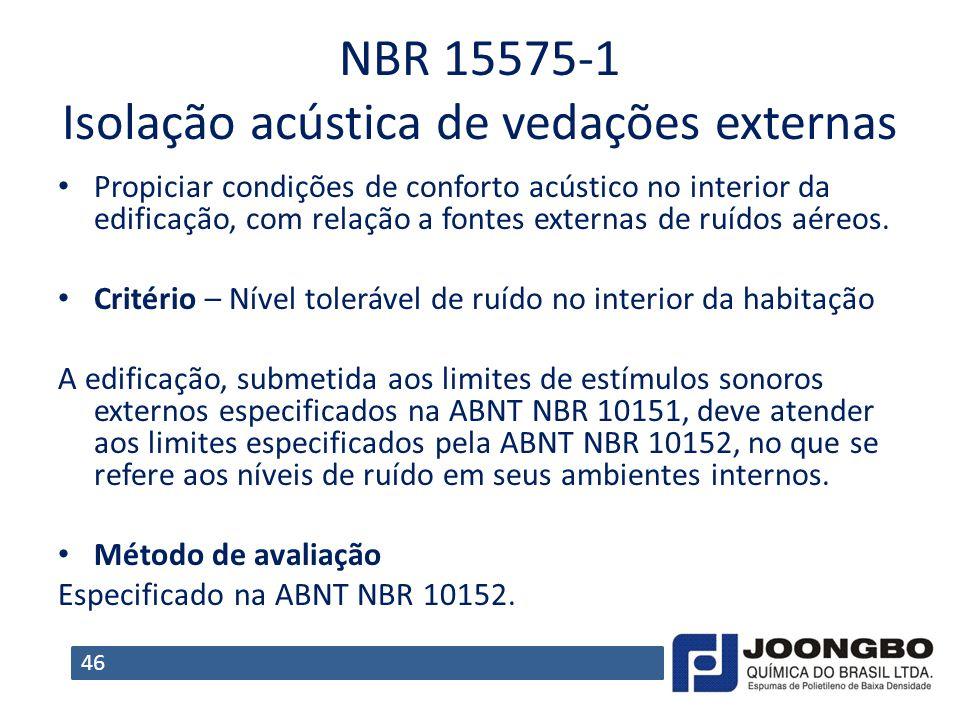 NBR 15575‐1 Isolação acústica de vedações externas