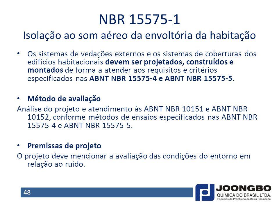 NBR 15575‐1 Isolação ao som aéreo da envoltória da habitação