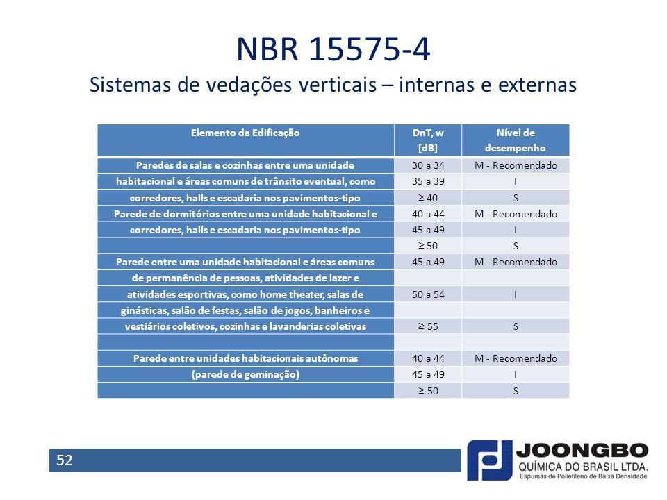 NBR 15575-4 Sistemas de vedações verticais – internas e externas
