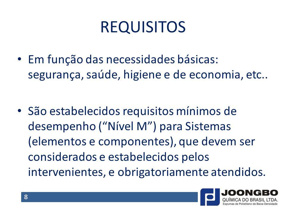 REQUISITOS Em função das necessidades básicas: segurança, saúde, higiene e de economia, etc..