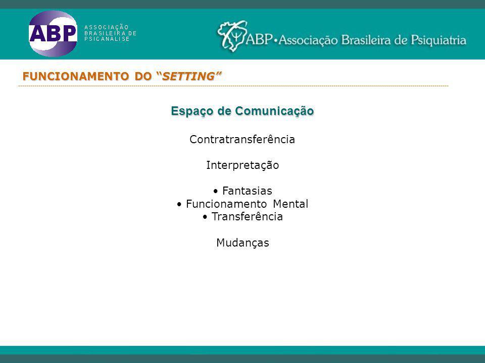 Espaço de Comunicação FUNCIONAMENTO DO SETTING Contratransferência
