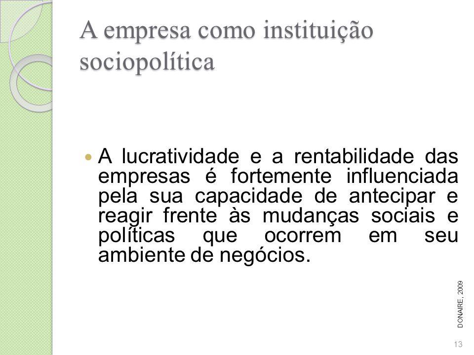 A empresa como instituição sociopolítica