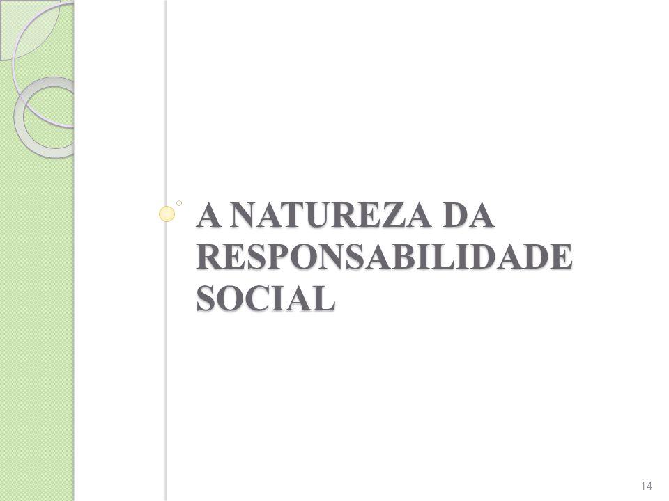 A natureza da responsabilidade social
