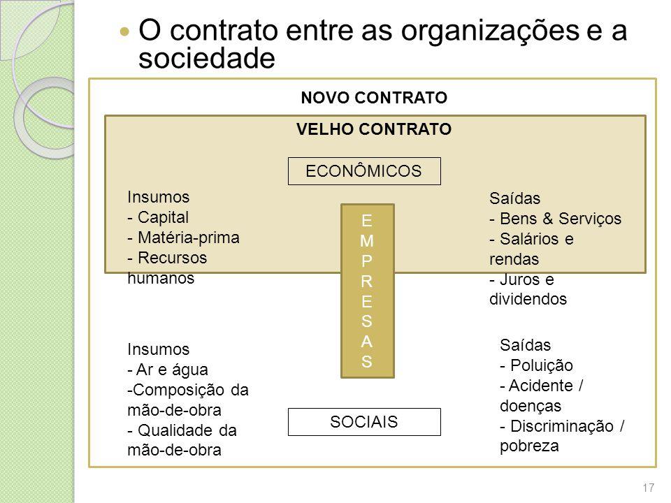 O contrato entre as organizações e a sociedade