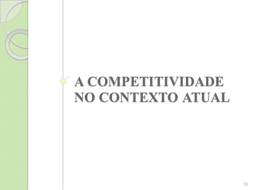 A competitividade no contexto atual