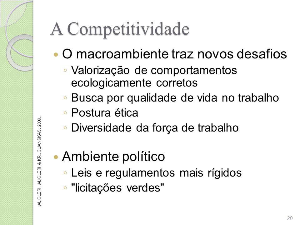 A Competitividade O macroambiente traz novos desafios