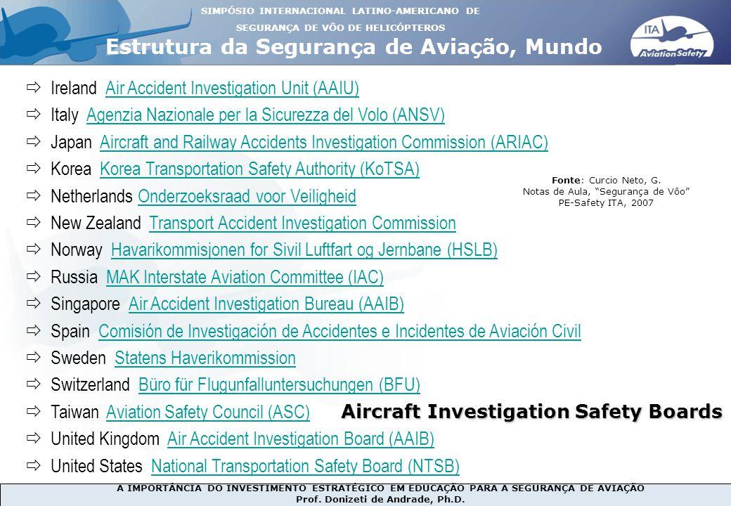 Estrutura da Segurança de Aviação, Mundo