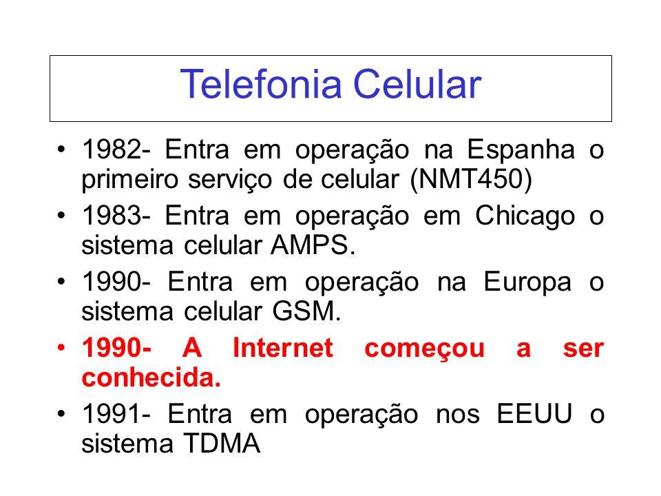 Telefonia Celular 1982- Entra em operação na Espanha o primeiro serviço de celular (NMT450)