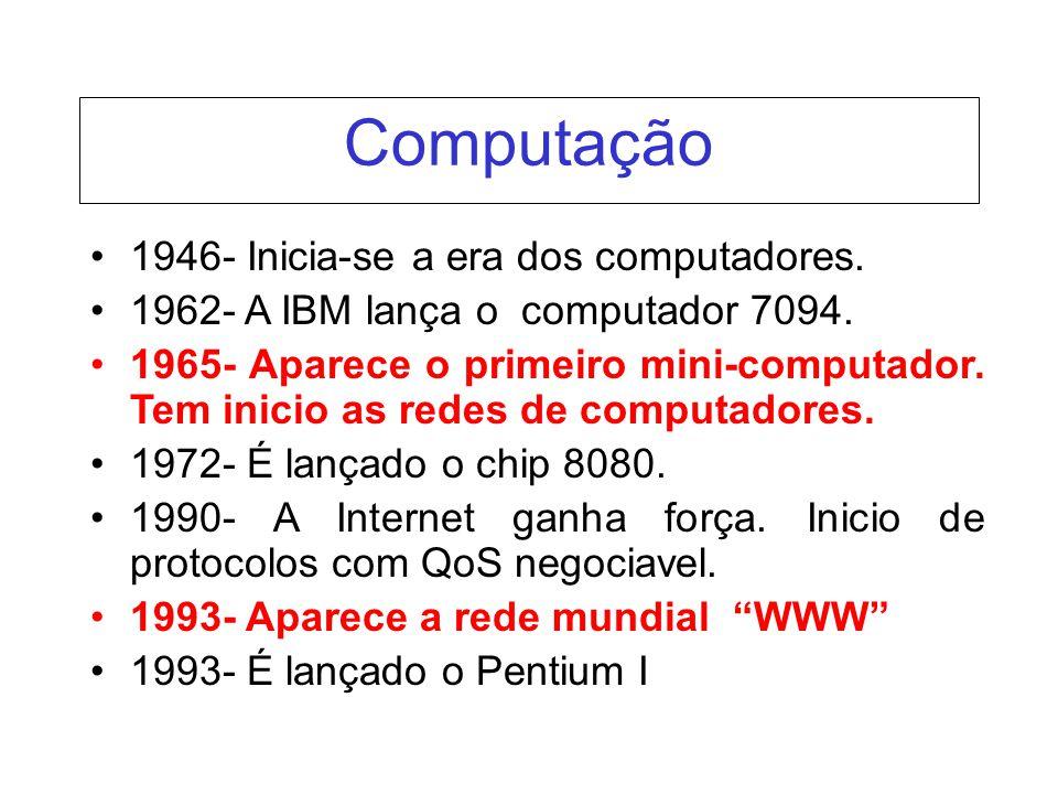 Computação 1946- Inicia-se a era dos computadores.