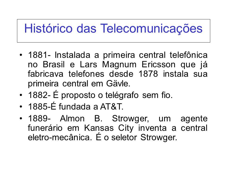 Histórico das Telecomunicações
