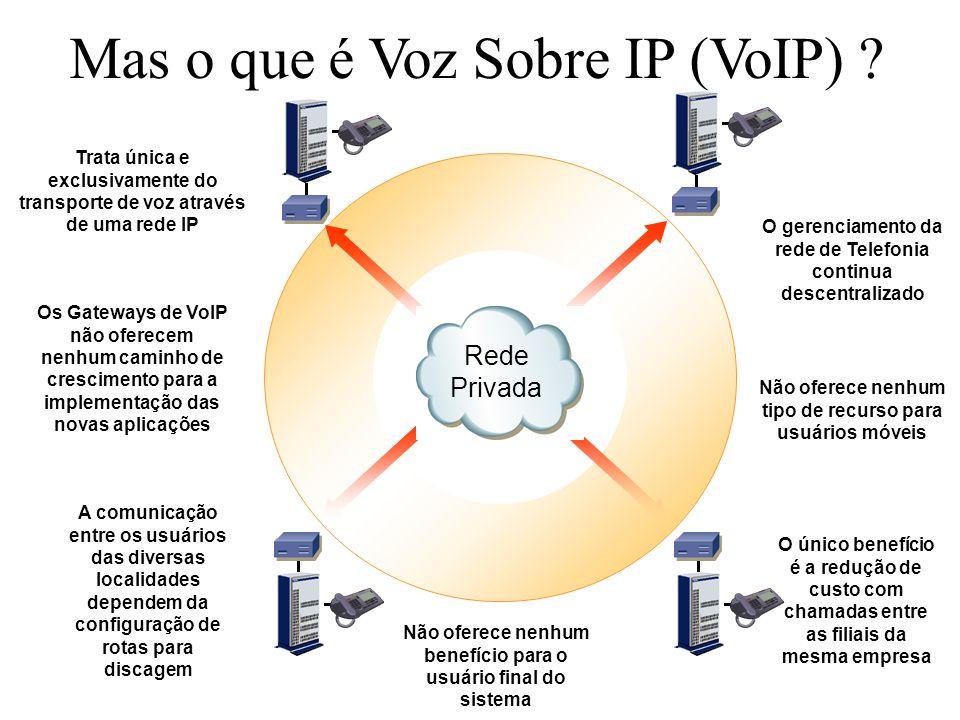 Mas o que é Voz Sobre IP (VoIP)