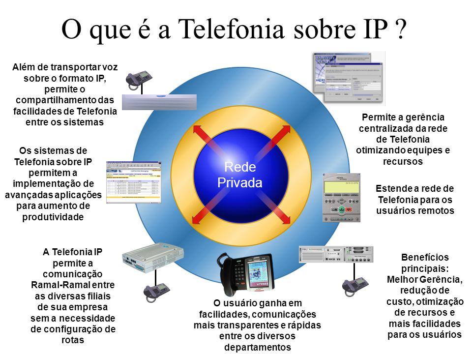 Estende a rede de Telefonia para os usuários remotos