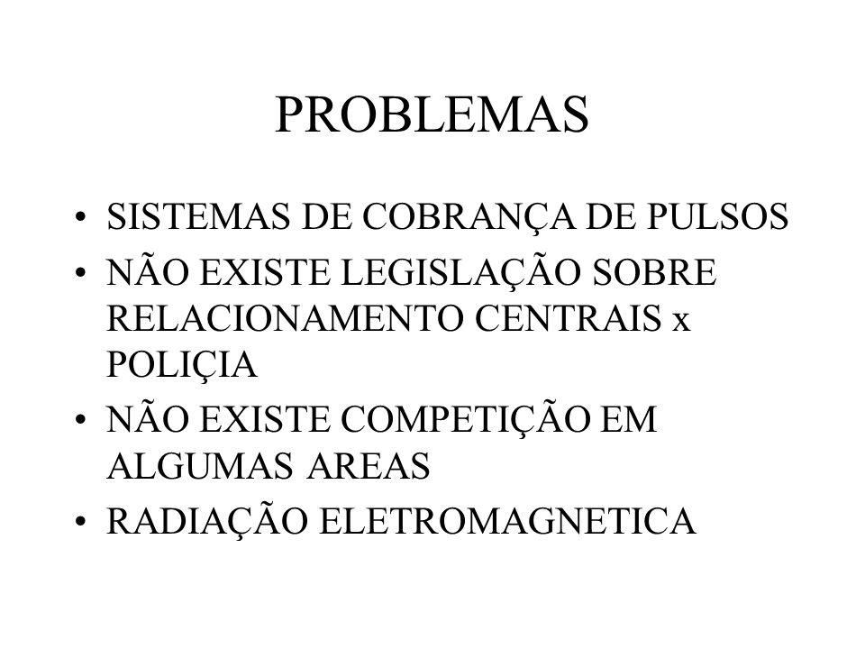 PROBLEMAS SISTEMAS DE COBRANÇA DE PULSOS