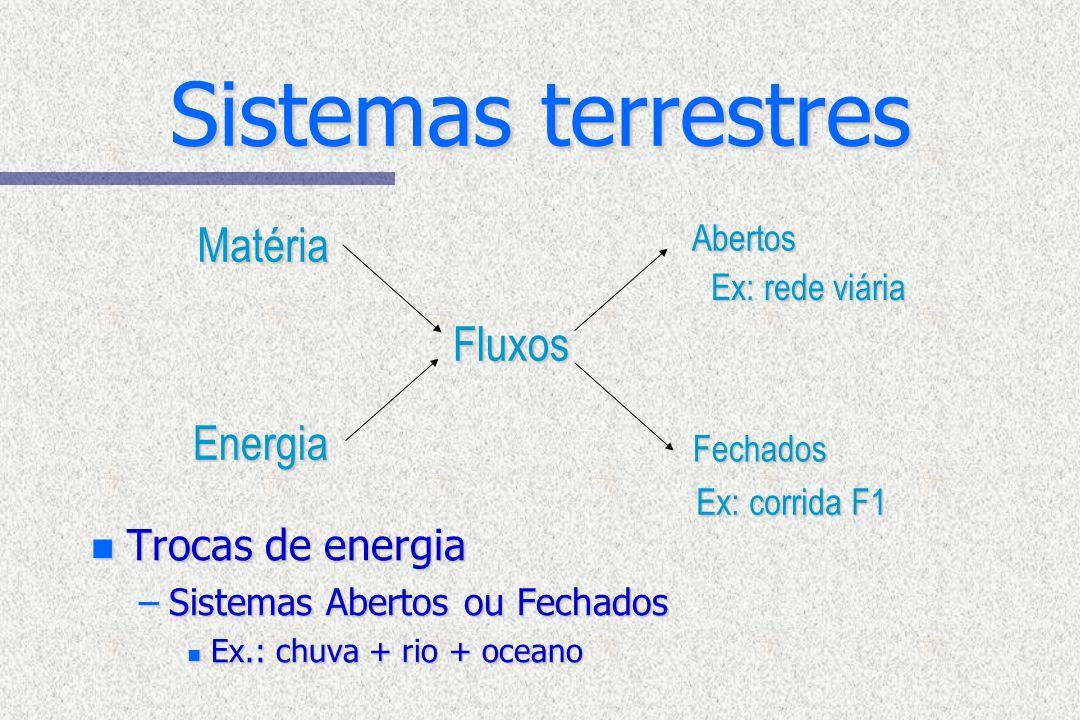 Sistemas terrestres Matéria Fluxos Energia Trocas de energia Abertos