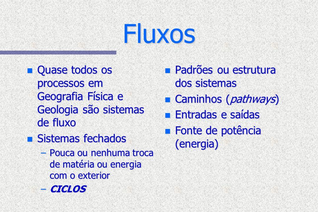 Fluxos Quase todos os processos em Geografia Física e Geologia são sistemas de fluxo. Sistemas fechados.