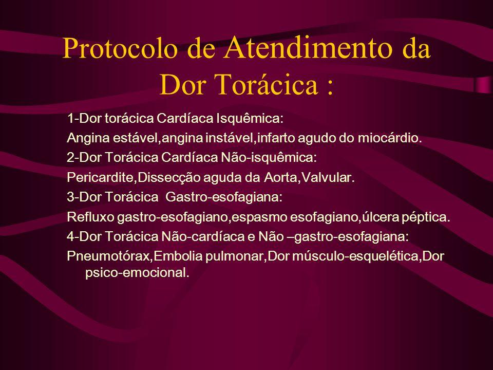 Protocolo de Atendimento da Dor Torácica :