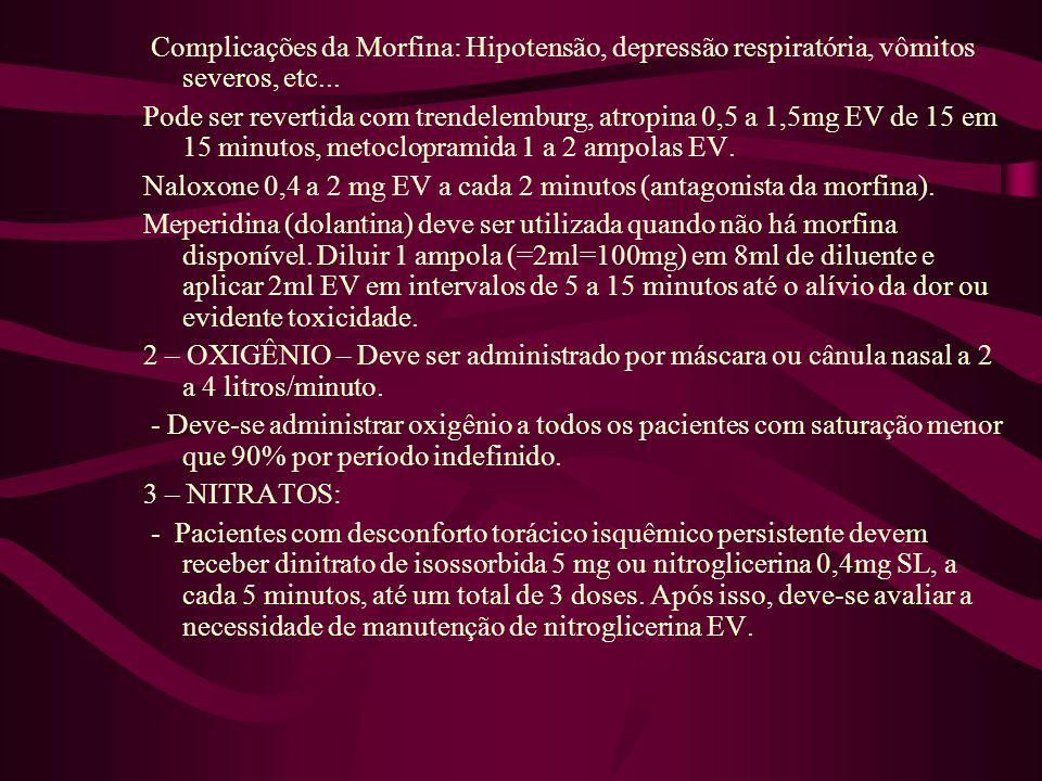 Complicações da Morfina: Hipotensão, depressão respiratória, vômitos severos, etc...