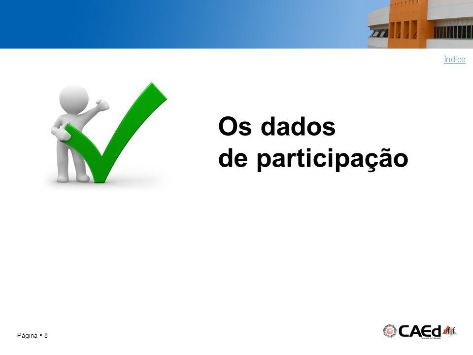 Os dados de participação Placeholder, enter your own text here Índice