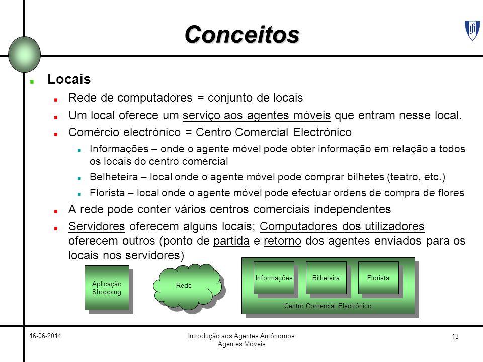 Conceitos Locais Rede de computadores = conjunto de locais