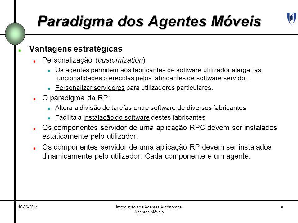 Paradigma dos Agentes Móveis