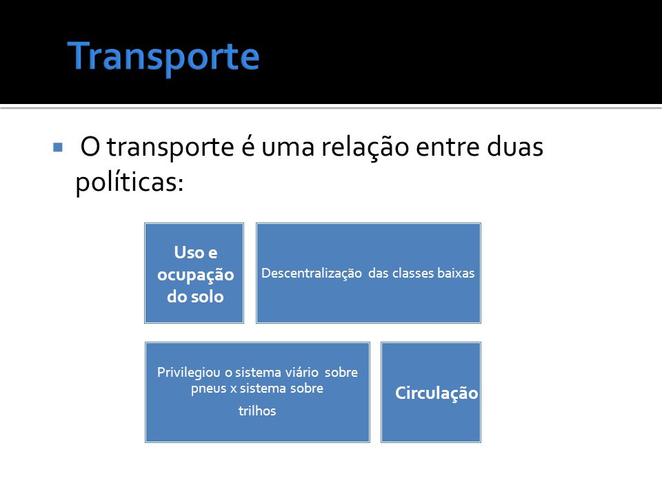 Transporte O transporte é uma relação entre duas políticas: