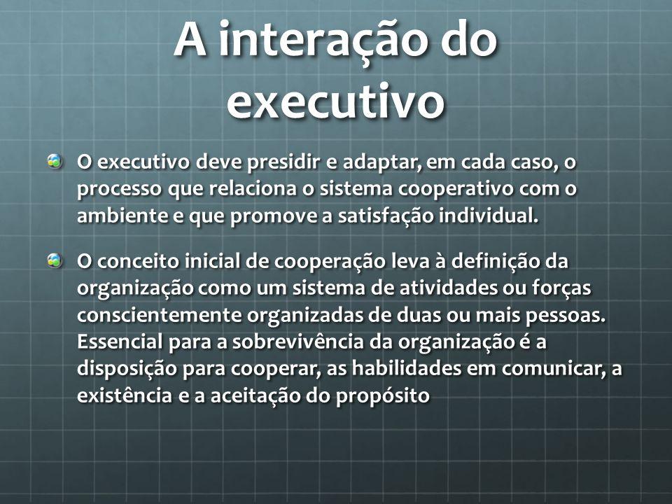 A interação do executivo