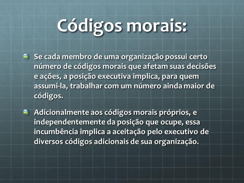 Códigos morais: