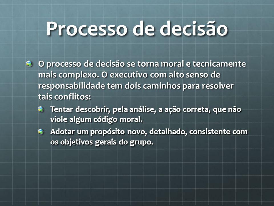 Processo de decisão