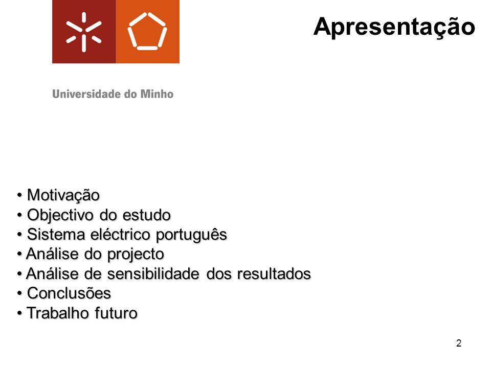 Apresentação Motivação Objectivo do estudo Sistema eléctrico português