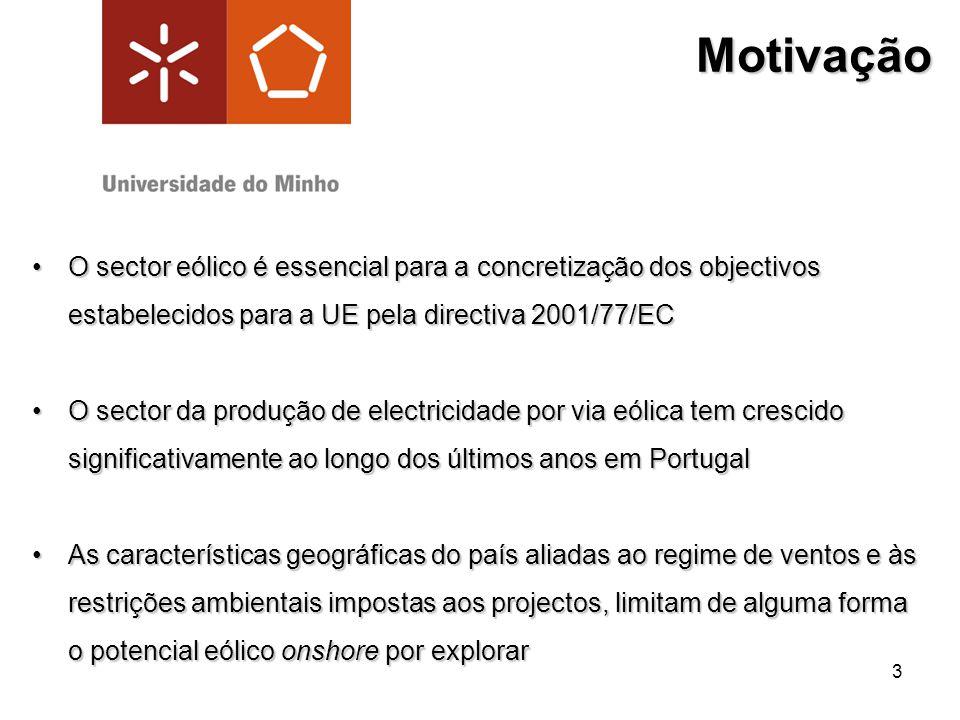 Motivação O sector eólico é essencial para a concretização dos objectivos estabelecidos para a UE pela directiva 2001/77/EC.