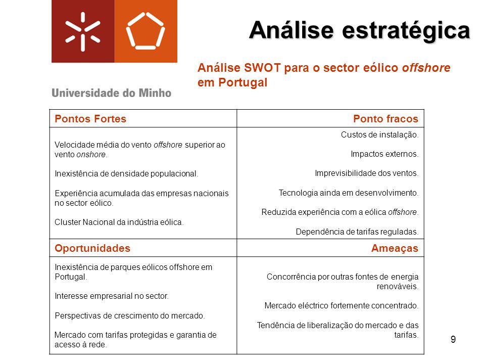 Análise estratégica Análise SWOT para o sector eólico offshore em Portugal. Pontos Fortes. Ponto fracos.