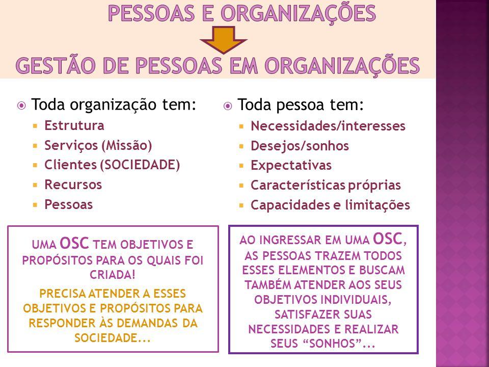 pessoas e organizações gestão de pessoas em organizações