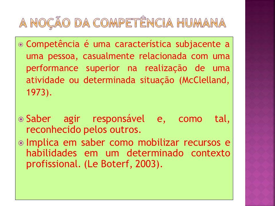 A NOÇÃO DA COMPETÊNCIA HUMANA