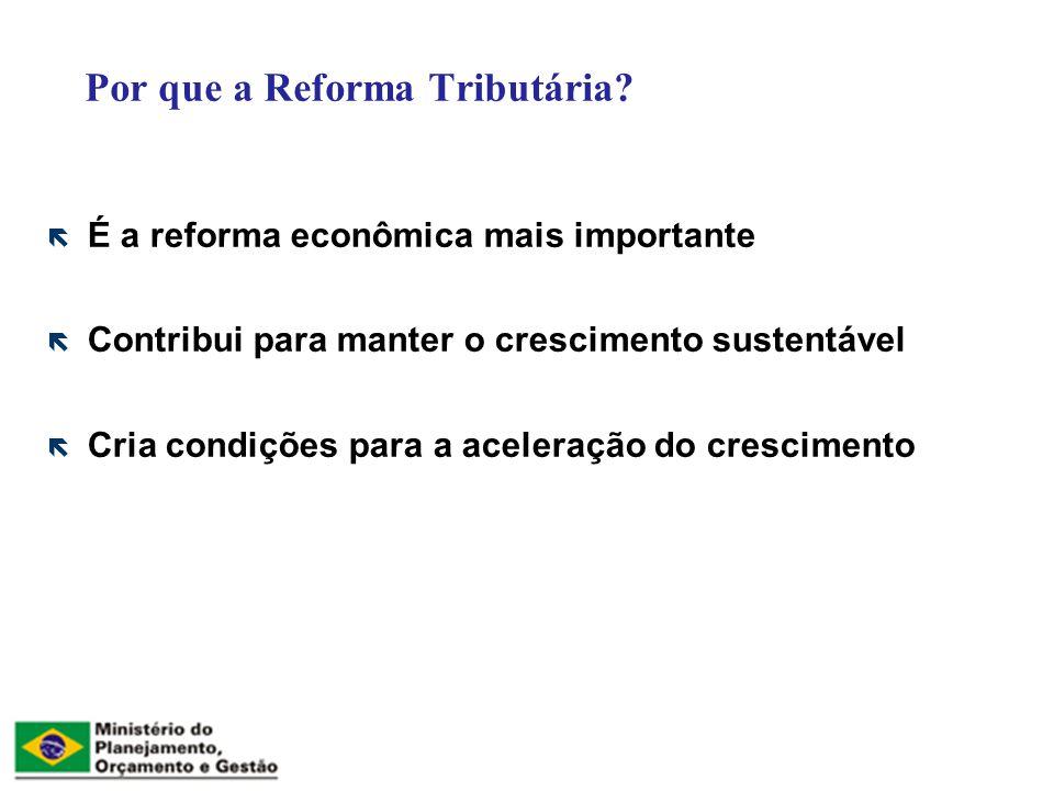 Por que a Reforma Tributária