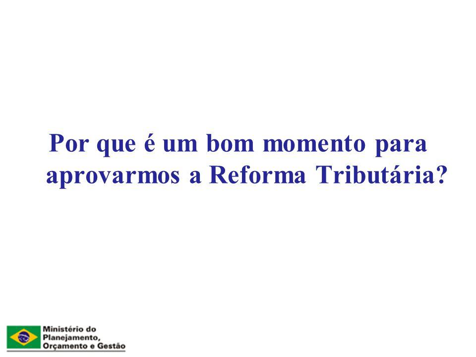 Por que é um bom momento para aprovarmos a Reforma Tributária