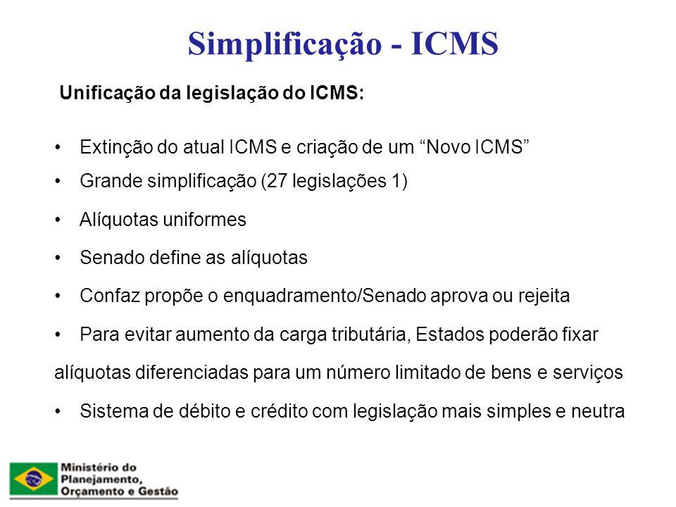 Simplificação - ICMS Unificação da legislação do ICMS:
