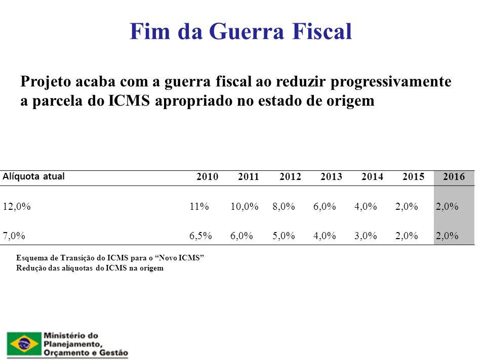 Fim da Guerra Fiscal Projeto acaba com a guerra fiscal ao reduzir progressivamente. a parcela do ICMS apropriado no estado de origem.