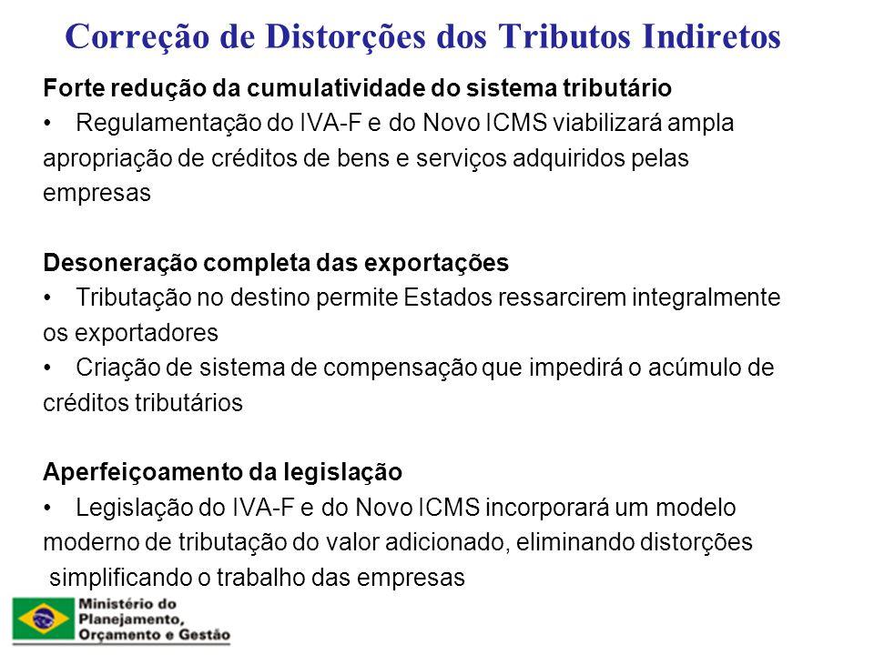 Correção de Distorções dos Tributos Indiretos