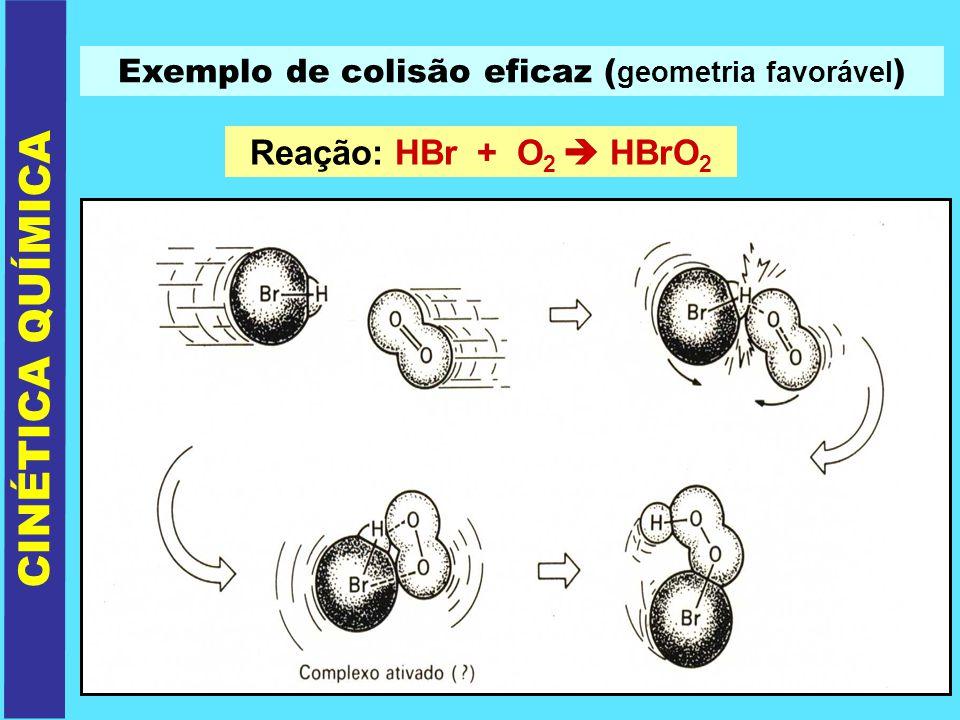 Exemplo de colisão eficaz (geometria favorável)