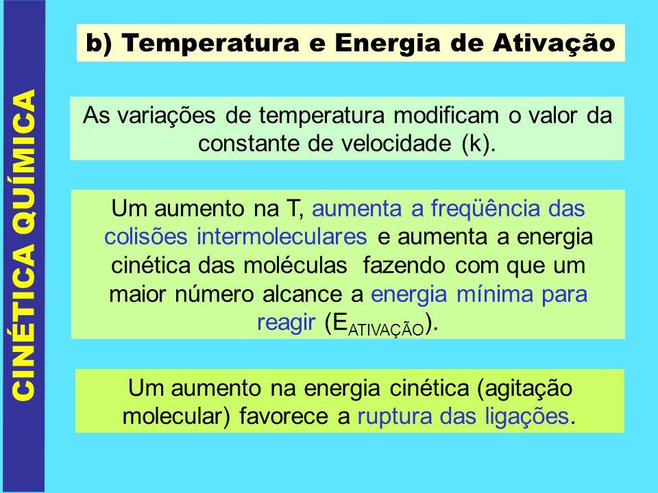 b) Temperatura e Energia de Ativação