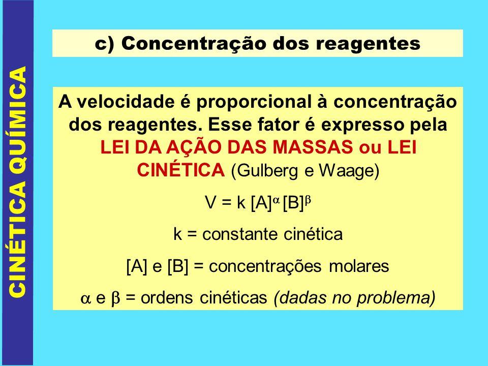 CINÉTICA QUÍMICA c) Concentração dos reagentes
